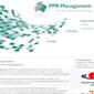 siriusmedia Werbeagentur Leipzig Referenzen PPR-Management